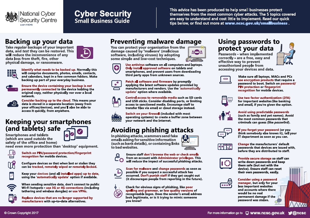 Cyber security info
